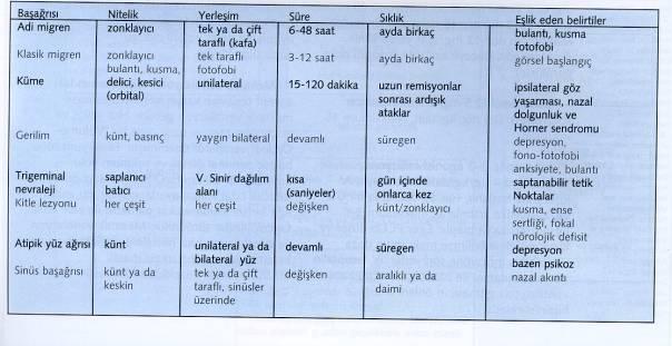 Isoptin 240 Yan Etkileri